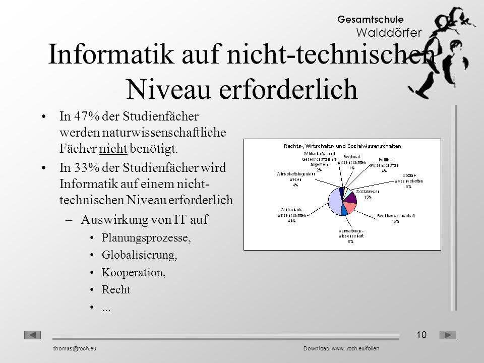10 Gesamtschule Walddörfer thomas@roch.euDownload: www..roch.eu/folien Informatik auf nicht-technischen Niveau erforderlich In 47% der Studienfächer werden naturwissenschaftliche Fächer nicht benötigt.