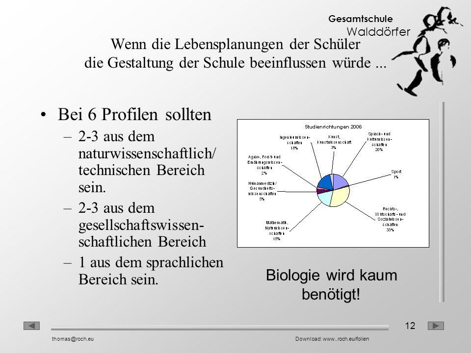 12 Gesamtschule Walddörfer thomas@roch.euDownload: www..roch.eu/folien Wenn die Lebensplanungen der Schüler die Gestaltung der Schule beeinflussen wür