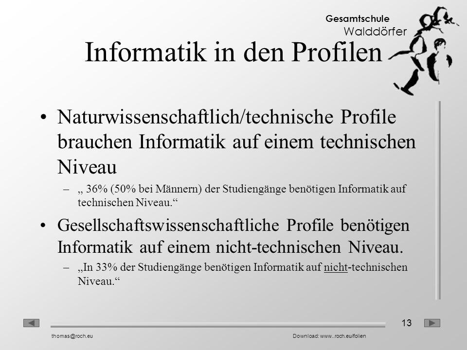 13 Gesamtschule Walddörfer thomas@roch.euDownload: www..roch.eu/folien Informatik in den Profilen Naturwissenschaftlich/technische Profile brauchen Informatik auf einem technischen Niveau – 36% (50% bei Männern) der Studiengänge benötigen Informatik auf technischen Niveau.