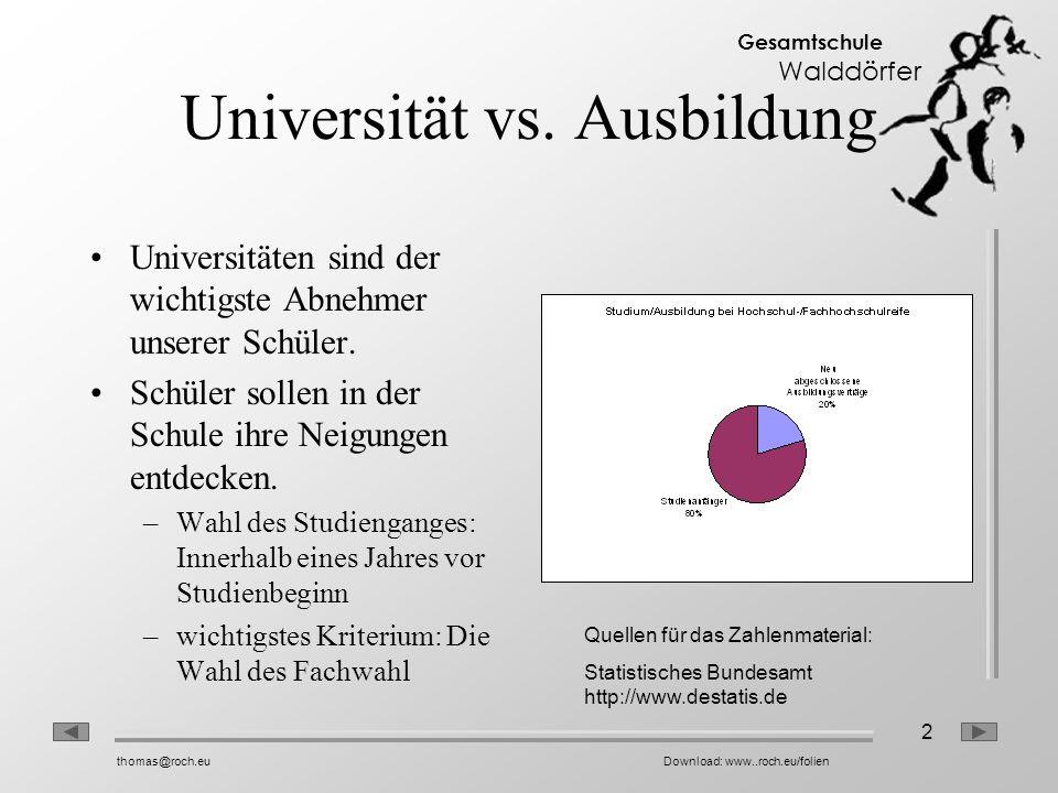 2 Gesamtschule Walddörfer thomas@roch.euDownload: www..roch.eu/folien Universität vs. Ausbildung Universitäten sind der wichtigste Abnehmer unserer Sc