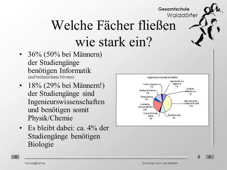 8 Gesamtschule Walddörfer thomas@roch.euDownload: www..roch.eu/folien Welche Fächer fließen wie stark ein.