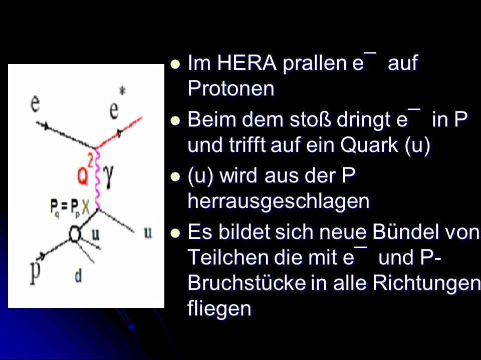 Im HERA prallen e¯ auf Protonen Im HERA prallen e¯ auf Protonen Beim dem stoß dringt e¯ in P und trifft auf ein Quark (u) Beim dem stoß dringt e¯ in P