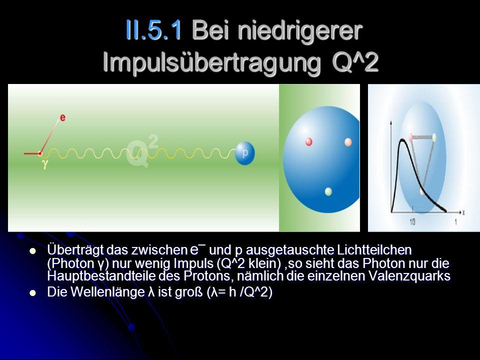 II.5.1 Bei niedrigerer Impulsübertragung Q^2 II.5.1 Bei niedrigerer Impulsübertragung Q^2 Überträgt das zwischen e ¯ und p ausgetauschte Lichtteilchen