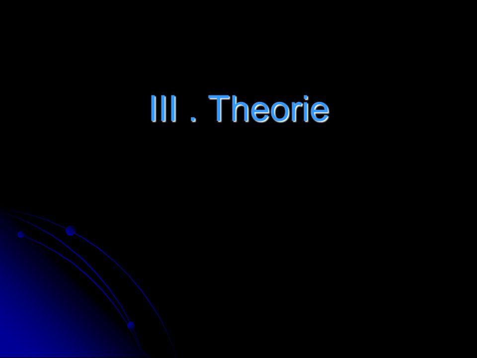 III. Theorie