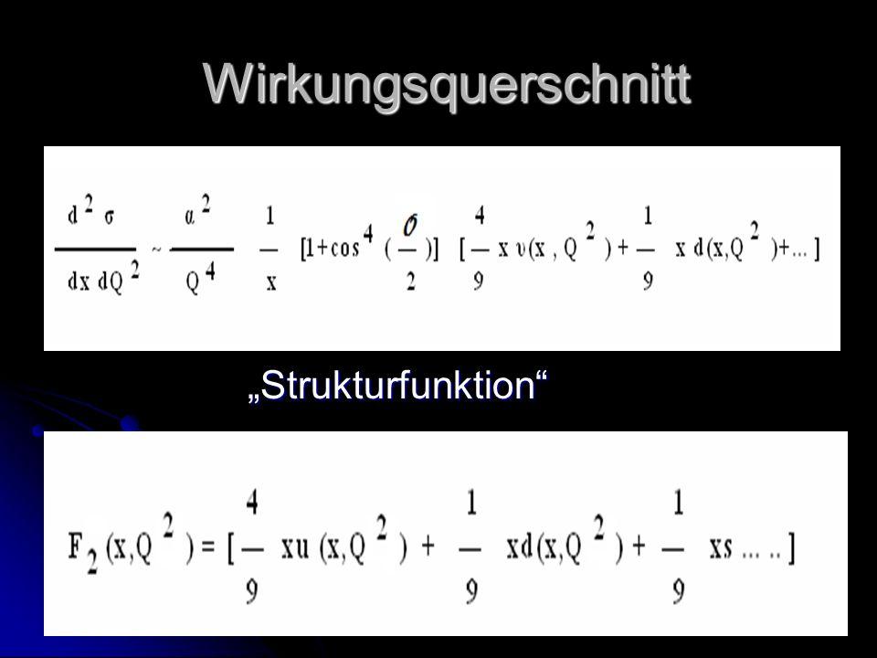 Wirkungsquerschnitt Wirkungsquerschnitt Strukturfunktion Strukturfunktion