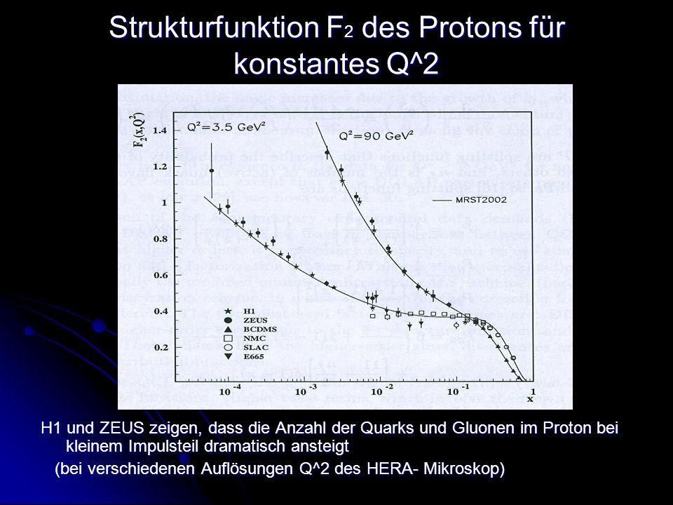 Strukturfunktion F 2 des Protons für konstantes Q^2 Strukturfunktion F 2 des Protons für konstantes Q^2 H1 und ZEUS zeigen, dass die Anzahl der Quarks