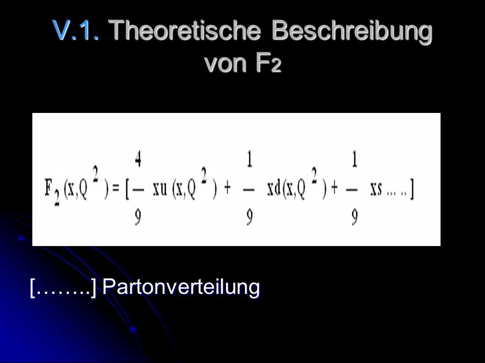 V.1. Theoretische Beschreibung von F 2 [……..] Partonverteilung