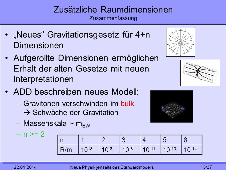 15/37 22.01.2014 Neue Physik jenseits des Standardmodells Zusätzliche Raumdimensionen Zusammenfassung Neues Gravitationsgesetz für 4+n Dimensionen Auf