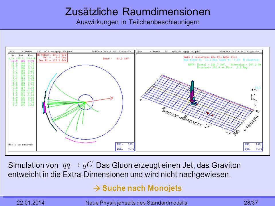 28/37 22.01.2014 Neue Physik jenseits des Standardmodells Zusätzliche Raumdimensionen Auswirkungen in Teilchenbeschleunigern Simulation von. Das Gluon