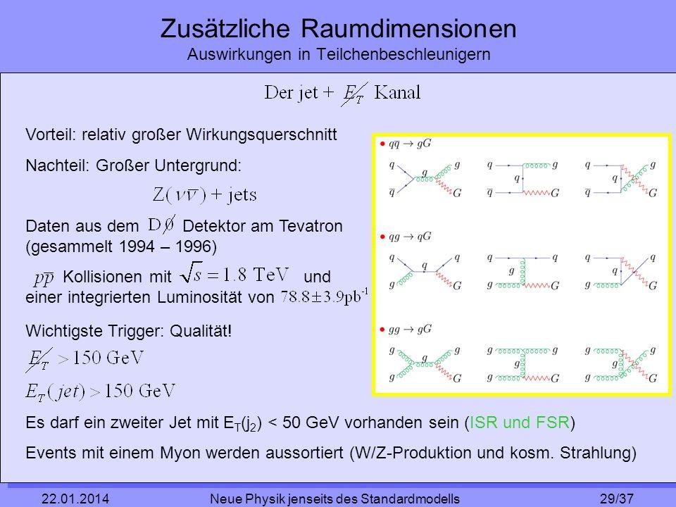 29/37 22.01.2014 Neue Physik jenseits des Standardmodells Zusätzliche Raumdimensionen Auswirkungen in Teilchenbeschleunigern Vorteil: relativ großer W