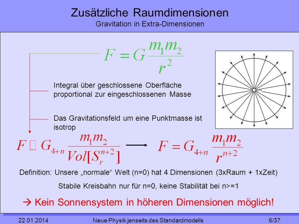 17/37 22.01.2014 Neue Physik jenseits des Standardmodells Zusätzliche Raumdimensionen Gravitationsexperimente im Submillimeterbereich Für r~R kann die Abweichung von der üblichen 1/r 2 -Abhängigkeit gut durch einen Yukawa-Term beschreiben werden.