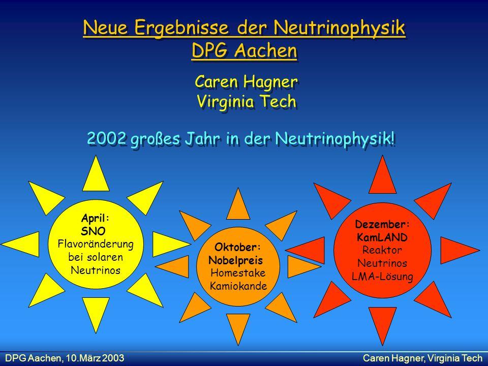 DPG Aachen, 10.März 2003Caren Hagner, Virginia Tech Neue Ergebnisse der Neutrinophysik DPG Aachen 2002 großes Jahr in der Neutrinophysik! April: SNO F