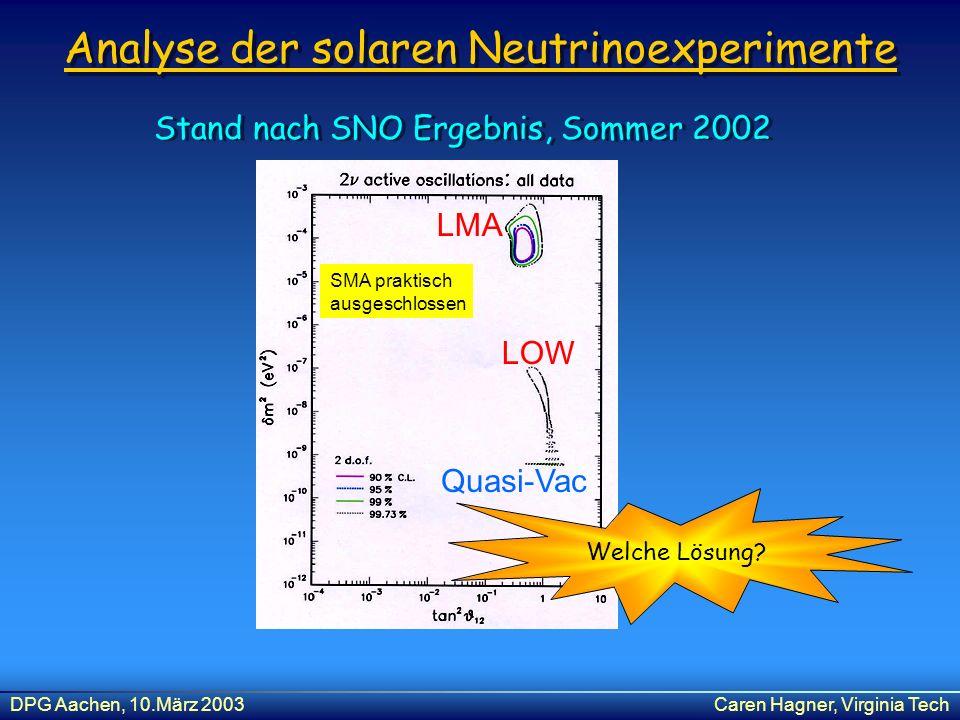DPG Aachen, 10.März 2003Caren Hagner, Virginia Tech Analyse der solaren Neutrinoexperimente LMA LOW Quasi-Vac SMA praktisch ausgeschlossen Stand nach
