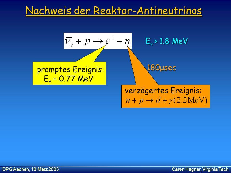 DPG Aachen, 10.März 2003Caren Hagner, Virginia Tech Nachweis der Reaktor-Antineutrinos E v > 1.8 MeV promptes Ereignis: E v – 0.77 MeV verzögertes Ere