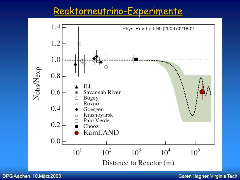DPG Aachen, 10.März 2003Caren Hagner, Virginia Tech Phys. Rev. Lett. 90 (2003) 021802 Reaktorneutrino-Experimente