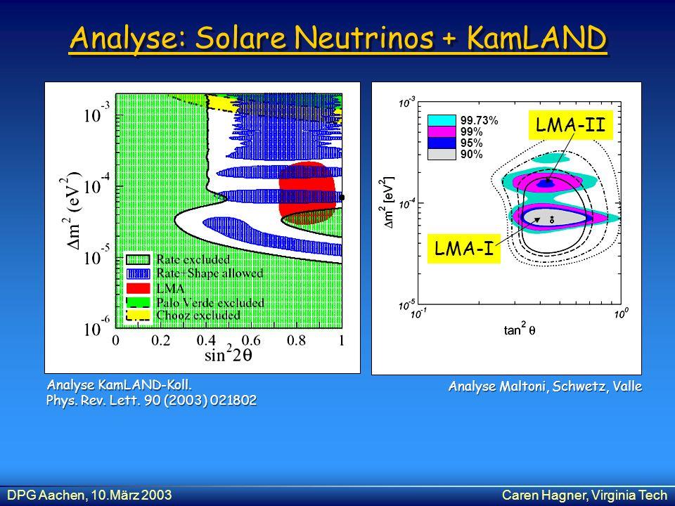 DPG Aachen, 10.März 2003Caren Hagner, Virginia Tech 99.73% 99% 95% 90% Analyse Maltoni, Schwetz, Valle Analyse: Solare Neutrinos + KamLAND Analyse Kam
