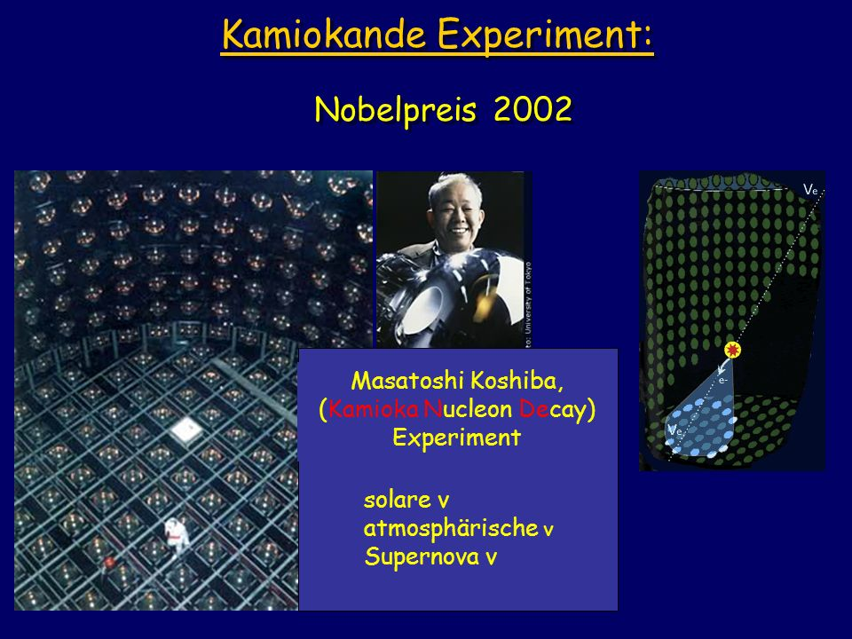 Kamiokande Experiment: Nobelpreis 2002 solare ν atmosphärische ν Supernova ν Masatoshi Koshiba, (Kamioka Nucleon Decay) Experiment