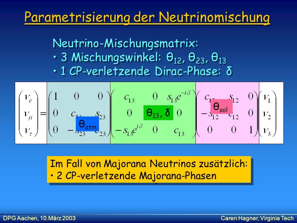 DPG Aachen, 10.März 2003Caren Hagner, Virginia Tech Parametrisierung der Neutrinomischung Neutrino-Mischungsmatrix: 3 Mischungswinkel: θ 12, θ 23, θ 1