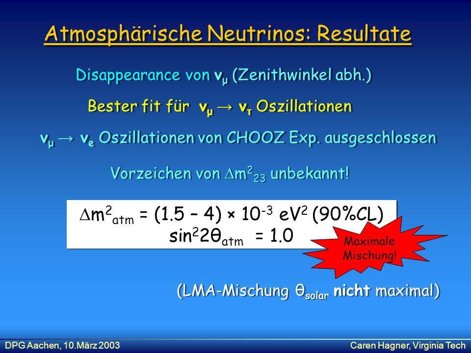 DPG Aachen, 10.März 2003Caren Hagner, Virginia Tech Atmosphärische Neutrinos: Resultate Bester fit für ν μ ν τ Oszillationen Disappearance von ν μ (Ze