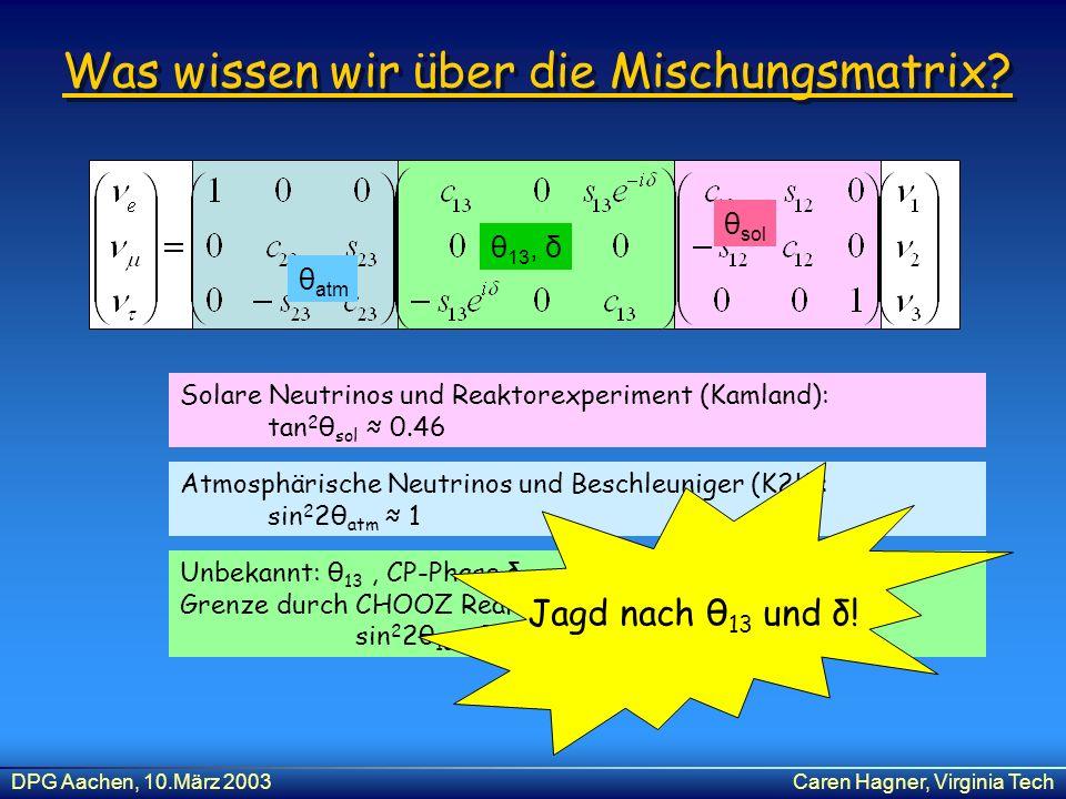 DPG Aachen, 10.März 2003Caren Hagner, Virginia Tech Was wissen wir über die Mischungsmatrix? θ sol Solare Neutrinos und Reaktorexperiment (Kamland): t