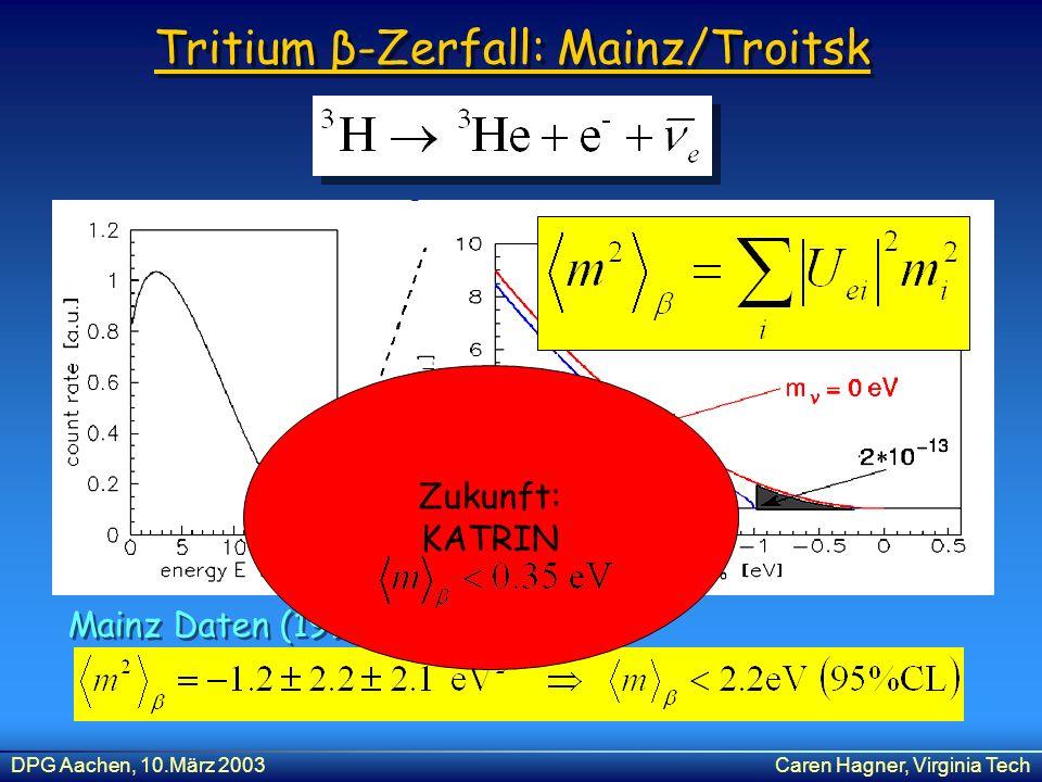 DPG Aachen, 10.März 2003Caren Hagner, Virginia Tech Tritium β-Zerfall: Mainz/Troitsk Mainz Daten (1998,1999,2001) Zukunft: KATRIN