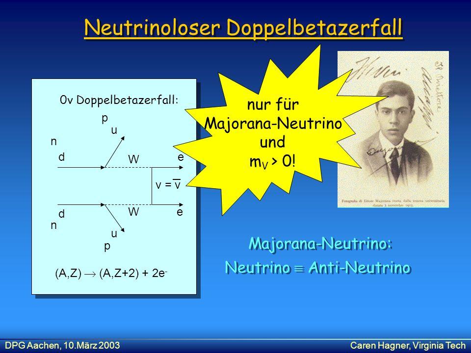 DPG Aachen, 10.März 2003Caren Hagner, Virginia Tech Neutrinoloser Doppelbetazerfall d d u u e eW W n n p p v = v 0v Doppelbetazerfall: (A,Z) (A,Z+2) +