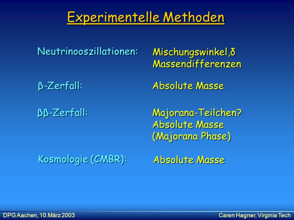 DPG Aachen, 10.März 2003Caren Hagner, Virginia Tech Experimentelle Methoden Neutrinooszillationen: Mischungswinkel,δ Massendifferenzen β-Zerfall: Abso