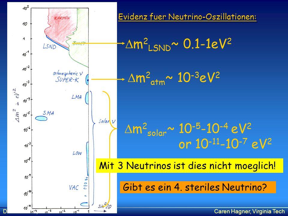 DPG Aachen, 10.März 2003Caren Hagner, Virginia Tech Evidenz fuer Neutrino-Oszillationen: Gibt es ein 4. steriles Neutrino? m 2 LSND ~ 0.1-1eV 2 m 2 at