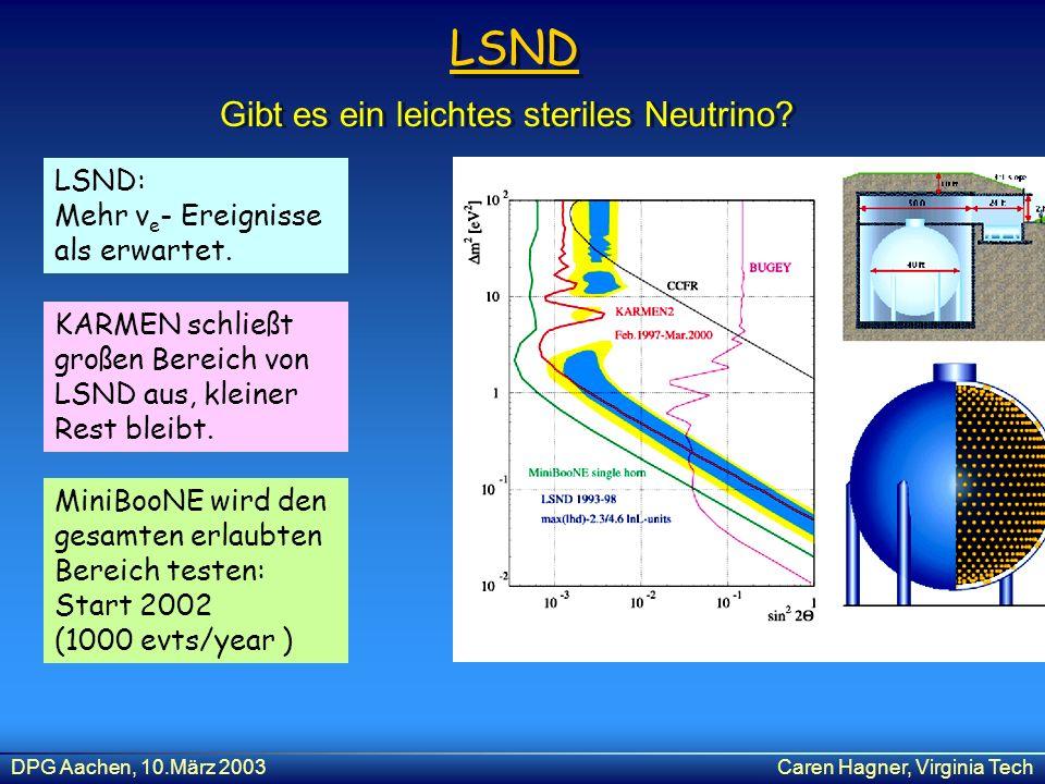 DPG Aachen, 10.März 2003Caren Hagner, Virginia Tech LSND KARMEN schließt großen Bereich von LSND aus, kleiner Rest bleibt. MiniBooNE wird den gesamten