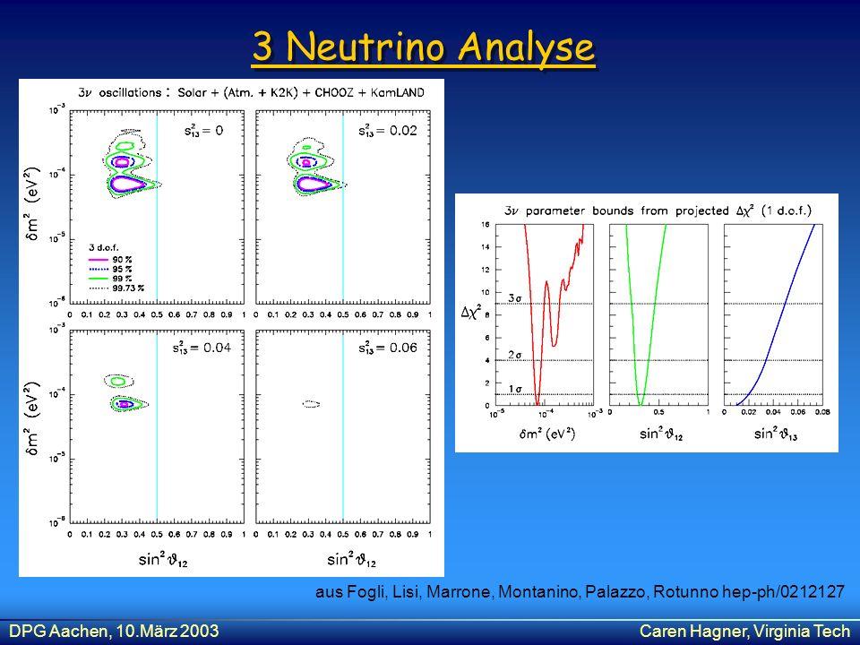DPG Aachen, 10.März 2003Caren Hagner, Virginia Tech 3 Neutrino Analyse aus Fogli, Lisi, Marrone, Montanino, Palazzo, Rotunno hep-ph/0212127