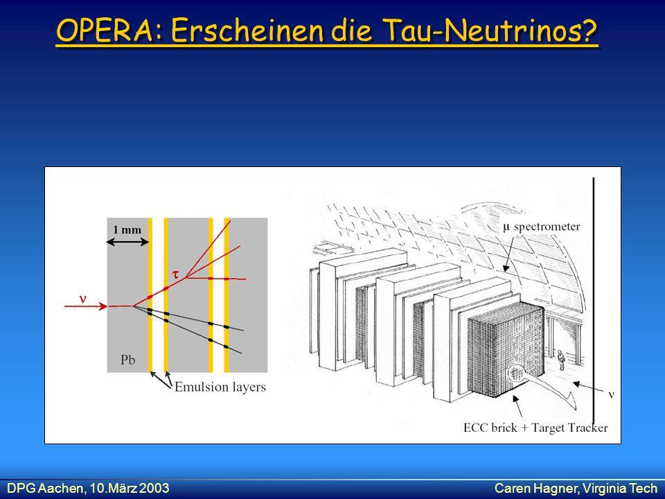 DPG Aachen, 10.März 2003Caren Hagner, Virginia Tech OPERA: Erscheinen die Tau-Neutrinos?