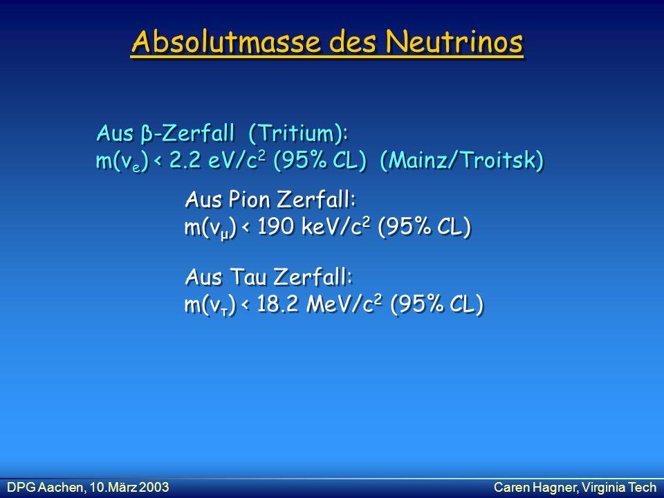 DPG Aachen, 10.März 2003Caren Hagner, Virginia Tech Absolutmasse des Neutrinos Aus β-Zerfall (Tritium): m(ν e ) < 2.2 eV/c 2 (95% CL) (Mainz/Troitsk)