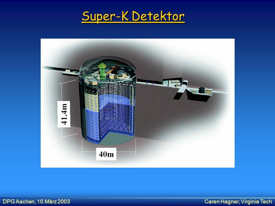 DPG Aachen, 10.März 2003Caren Hagner, Virginia Tech Super-K Detektor