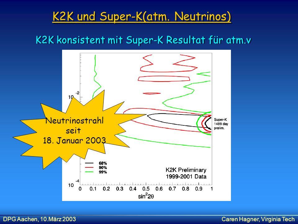DPG Aachen, 10.März 2003Caren Hagner, Virginia Tech K2K und Super-K(atm. Neutrinos) K2K konsistent mit Super-K Resultat für atm.ν Neutrinostrahl seit
