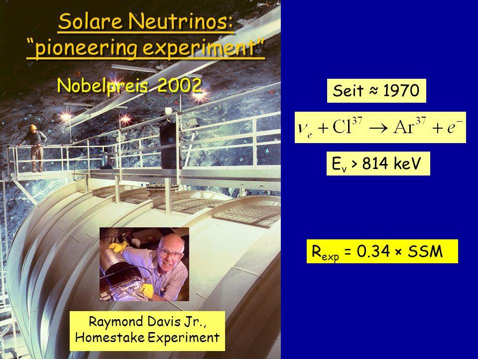 Solare Neutrinos: pioneering experiment Raymond Davis Jr., Homestake Experiment Nobelpreis 2002 R exp = 0.34 × SSM E ν > 814 keV Seit 1970