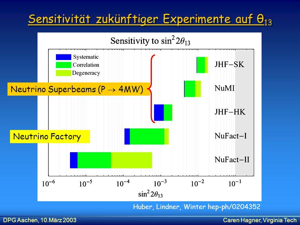 DPG Aachen, 10.März 2003Caren Hagner, Virginia Tech Sensitivität zukünftiger Experimente auf θ 13 Huber, Lindner, Winter hep-ph/0204352 Neutrino Facto