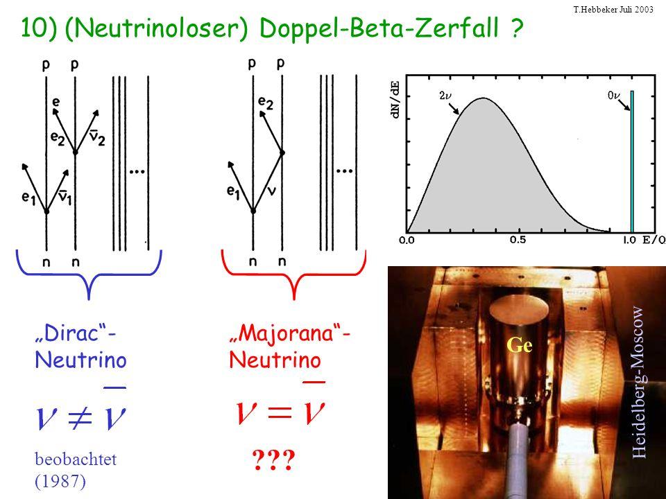 T.Hebbeker Juli 2003 10) (Neutrinoloser) Doppel-Beta-Zerfall ? Heidelberg-Moscow Ge Dirac- Neutrino Majorana- Neutrino beobachtet (1987) ???