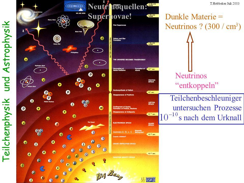 T.Hebbeker Juli 2003 Teilchenphysik und Astrophysik Teilchenbeschleuniger untersuchen Prozesse s nach dem Urknall Neutrinos entkoppeln Dunkle Materie