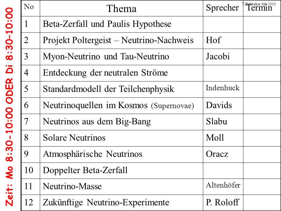 T.Hebbeker Juli 2003 No Thema SprecherTermin 1Beta-Zerfall und Paulis Hypothese 2Projekt Poltergeist – Neutrino-NachweisHof 3Myon-Neutrino und Tau-Neu