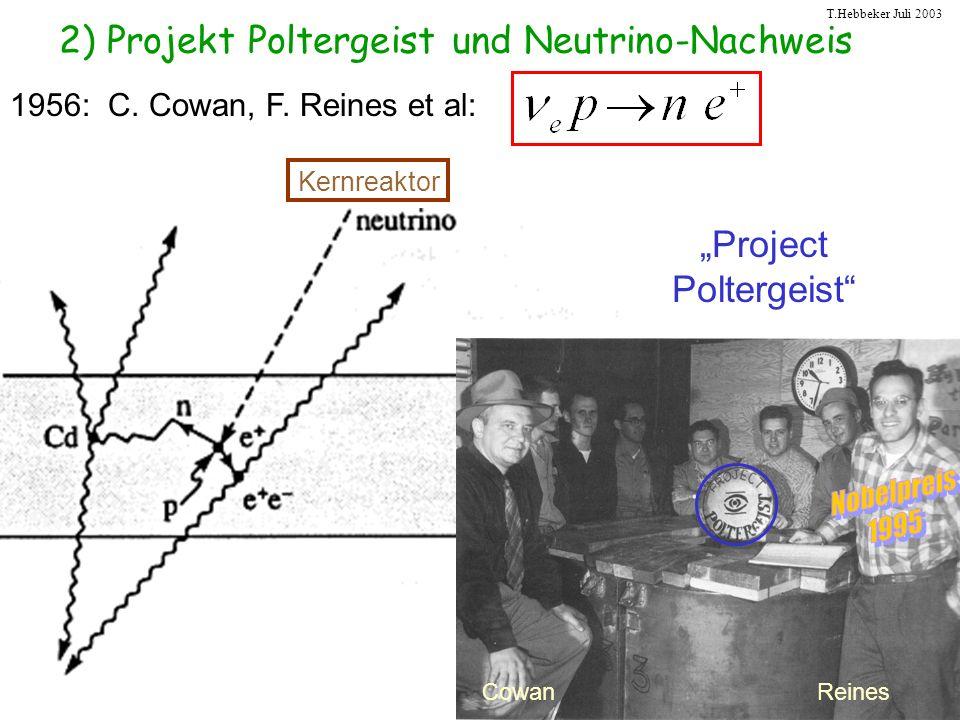 T.Hebbeker Juli 2003 2) Projekt Poltergeist und Neutrino-Nachweis Cowan Reines 1956: C. Cowan, F. Reines et al: Project Poltergeist Kernreaktor