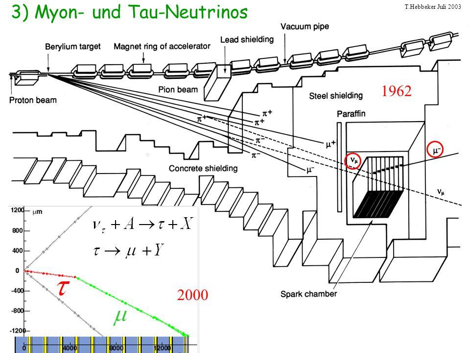 T.Hebbeker Juli 2003 3) Myon- und Tau-Neutrinos 1962 2000
