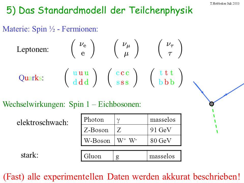 T.Hebbeker Juli 2003 5) Das Standardmodell der Teilchenphysik Materie: Spin ½ - Fermionen: Leptonen: Quarks:Quarks: Wechselwirkungen: Spin 1 – Eichbos