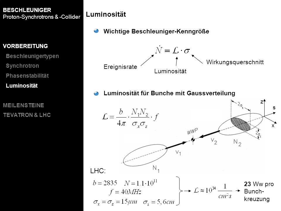 BESCHLEUNIGER Proton-Synchrotrons & -Collider Luminosität Ereignisrate Luminosität Wirkungsquerschnitt Wichtige Beschleuniger-Kenngröße Luminosität fü