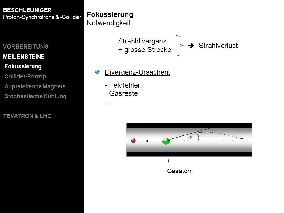 Strahlverlust Gasatom Divergenz-Ursachen: - Feldfehler - Gasreste … Strahldivergenz + grosse Strecke BESCHLEUNIGER Proton-Synchrotrons & -Collider Fok