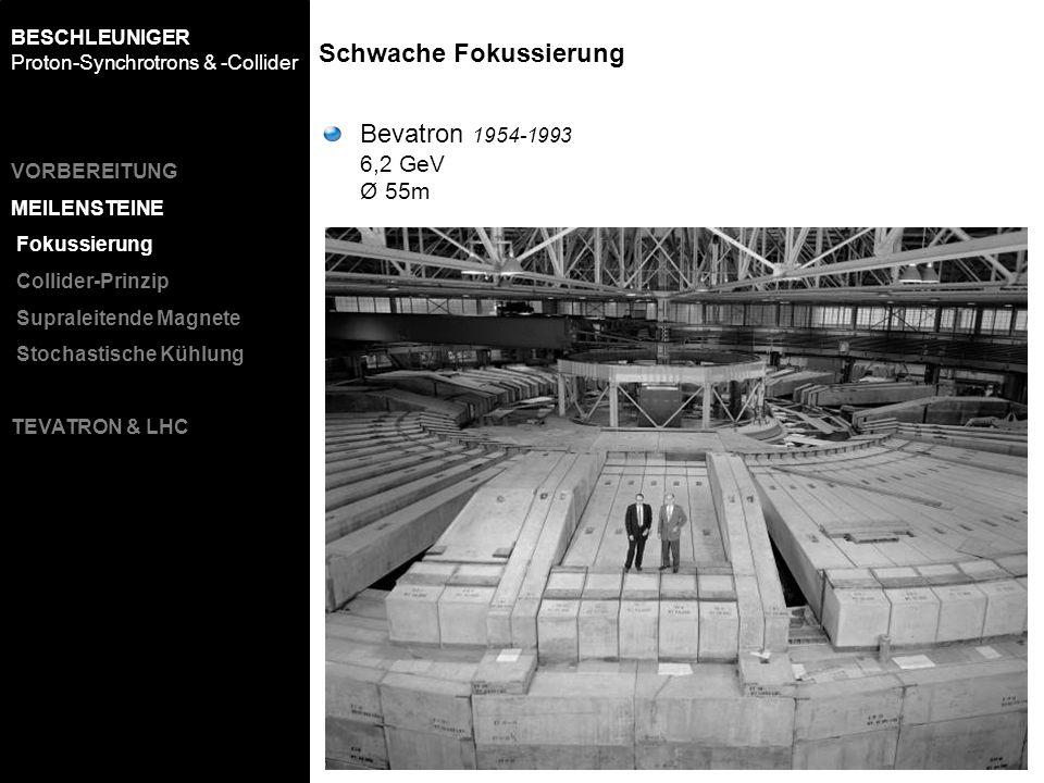 Bevatron 1954-1993 6,2 GeV Ø 55m Schwache Fokussierung BESCHLEUNIGER Proton-Synchrotrons & -Collider VORBEREITUNG MEILENSTEINE Fokussierung Collider-P