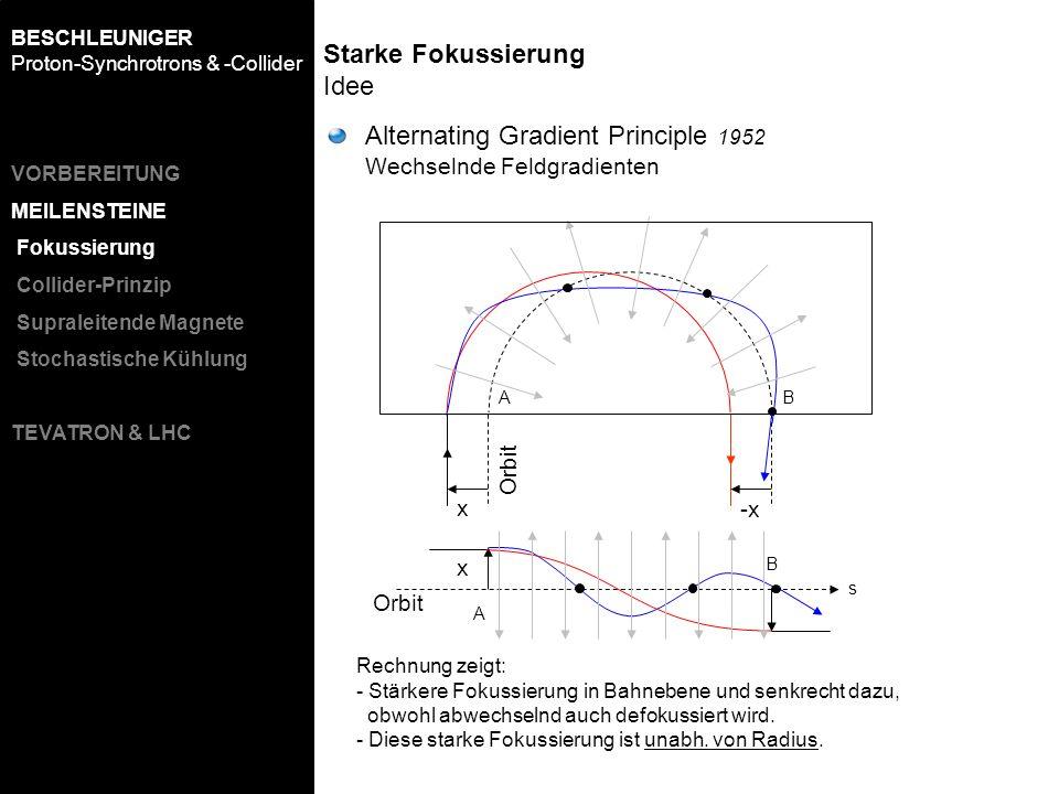x -x Orbit AB x s B A Rechnung zeigt: - Stärkere Fokussierung in Bahnebene und senkrecht dazu, obwohl abwechselnd auch defokussiert wird. - Diese star