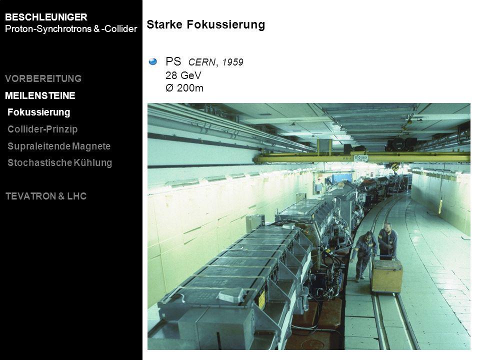 Starke Fokussierung BESCHLEUNIGER Proton-Synchrotrons & -Collider PS CERN, 1959 28 GeV Ø 200m VORBEREITUNG MEILENSTEINE Fokussierung Collider-Prinzip