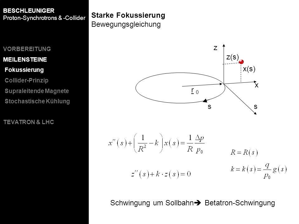 Starke Fokussierung Bewegungsgleichung z x x(s) z(s) s r 0r 0 s Schwingung um Sollbahn Betatron-Schwingung BESCHLEUNIGER Proton-Synchrotrons & -Collid