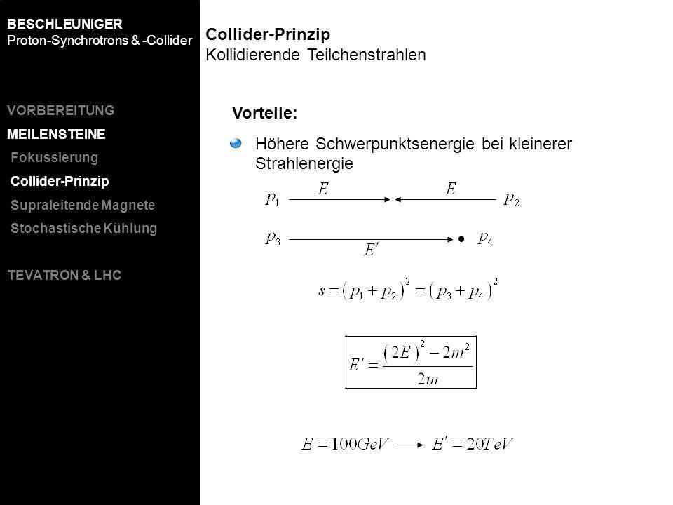 Collider-Prinzip Kollidierende Teilchenstrahlen Vorteile: Höhere Schwerpunktsenergie bei kleinerer Strahlenergie BESCHLEUNIGER Proton-Synchrotrons & -