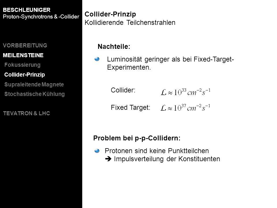Nachteile: Luminosität geringer als bei Fixed-Target- Experimenten. Problem bei p-p-Collidern: Protonen sind keine Punktteilchen Impulsverteilung der